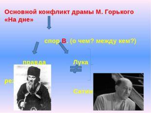 Основной конфликт драмы М. Горького «На дне» спор В. (о чем? между кем?) прав