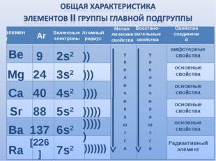 Be Mg Ca Sr Ba Ra 9 24 40 88 137 [226] 2s2 3s2 4s2 5s2 6s2 7s2 )) ))) )))) ))