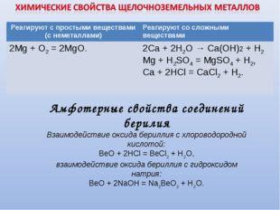 . Амфотерные свойства соединений берилия Взаимодействие оксида бериллия схло