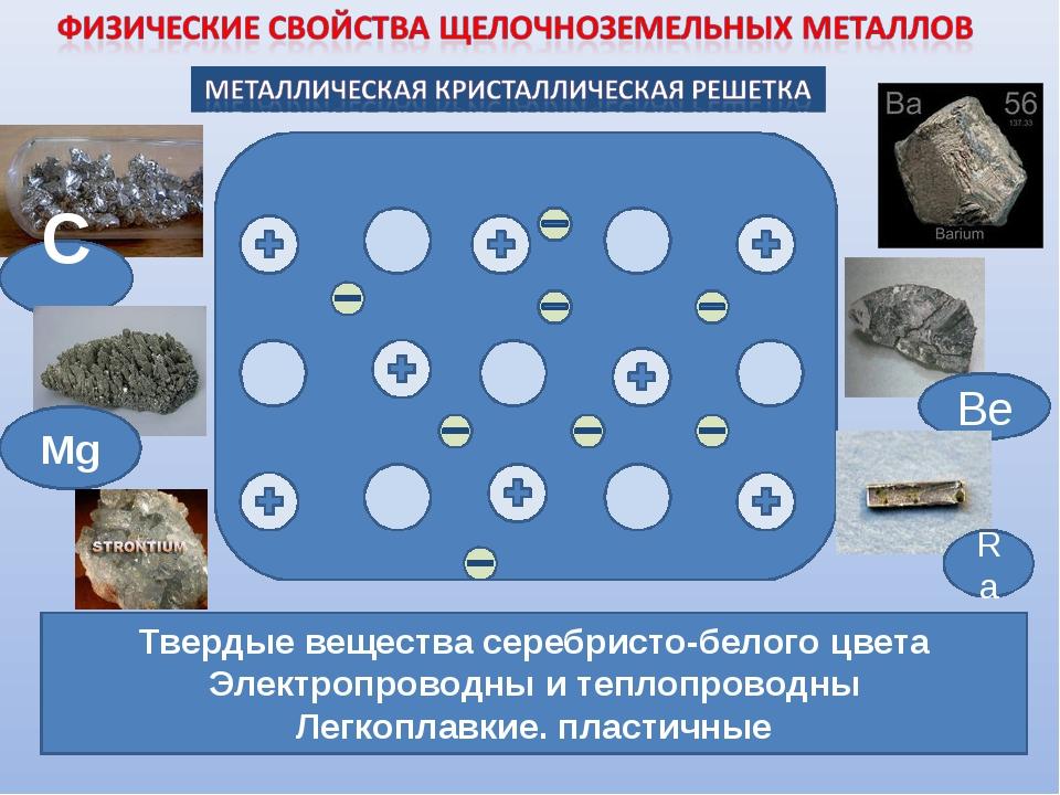Твердые вещества серебристо-белого цвета Электропроводны и теплопроводны Легк...