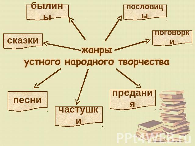 http://ppt4web.ru/images/1402/37954/640/img2.jpg