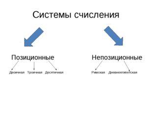 Системы счисления Позиционные Непозиционные Двоичная Троичная Десятичная Римс