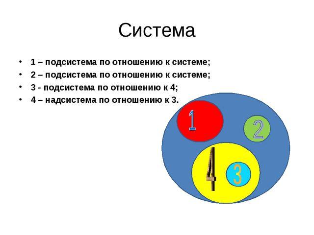 Система 1 – подсистема по отношению к системе; 2 – подсистема по отношению к...