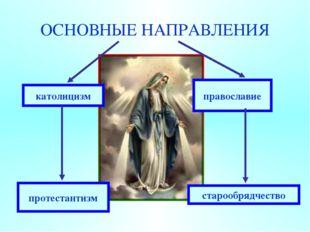 ОСНОВНЫЕ НАПРАВЛЕНИЯ католицизм протестантизм православие старообрядчество