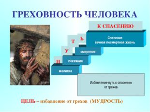 ГРЕХОВНОСТЬ ЧЕЛОВЕКА П молитва покаяния смирение Избавление-путь к спасению о