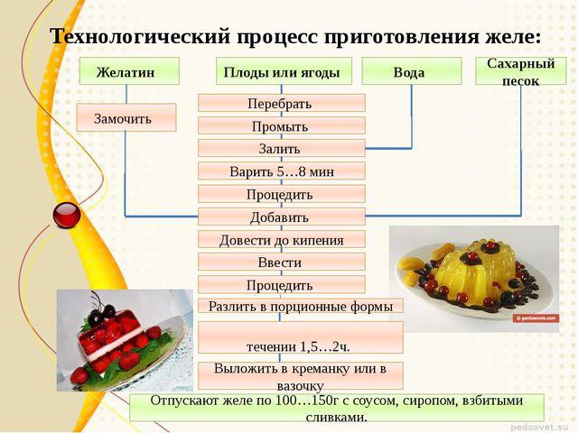 Технологический процесс приготовления желе: