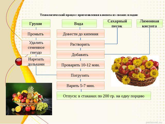 Технологический процесс приготовления компота из свежих плодов:
