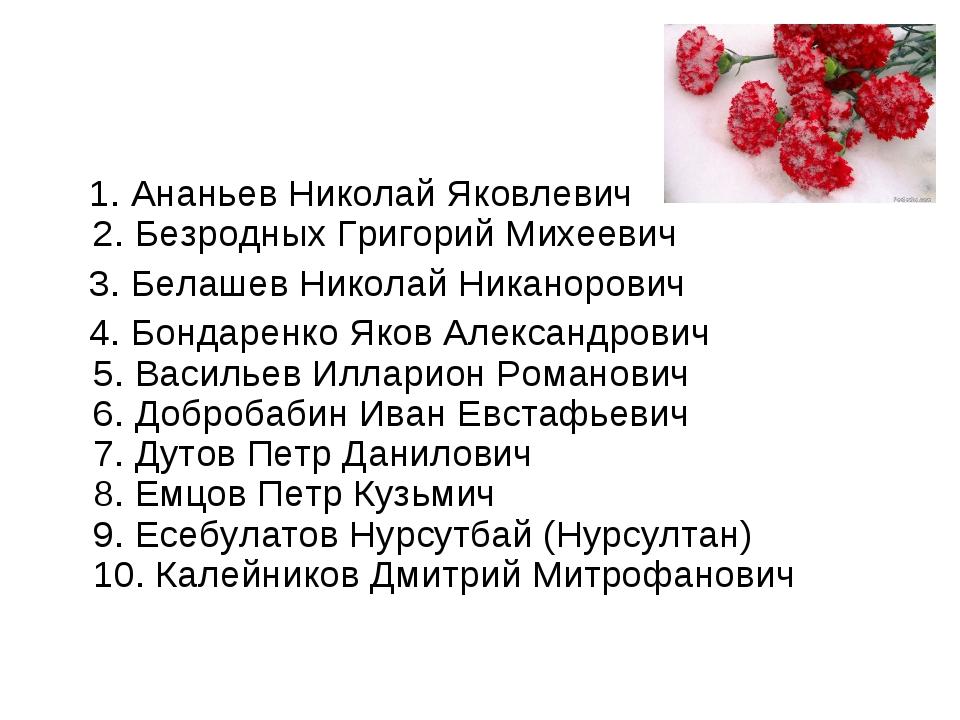 1. Ананьев Николай Яковлевич 2. Безродных Григорий Михеевич 3. Белашев Никол...