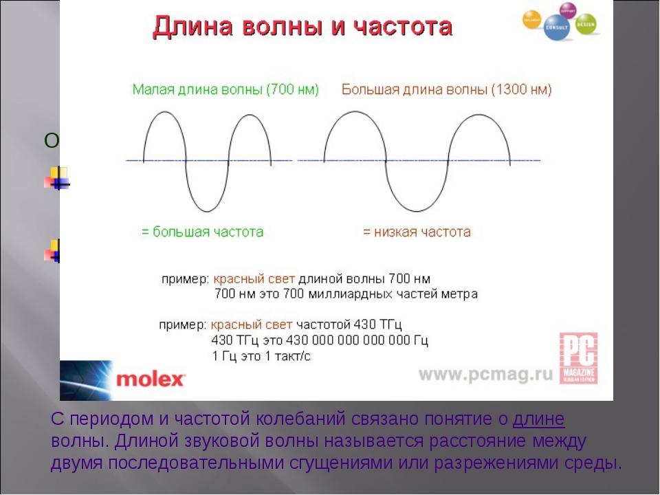 Свойства звука и его характеристика Основные физические характеристики звука:...