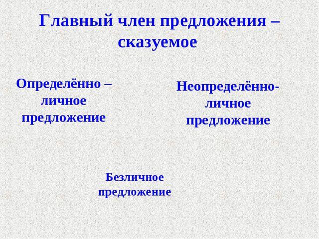 Главный член предложения – сказуемое Определённо – личное предложение Неопред...