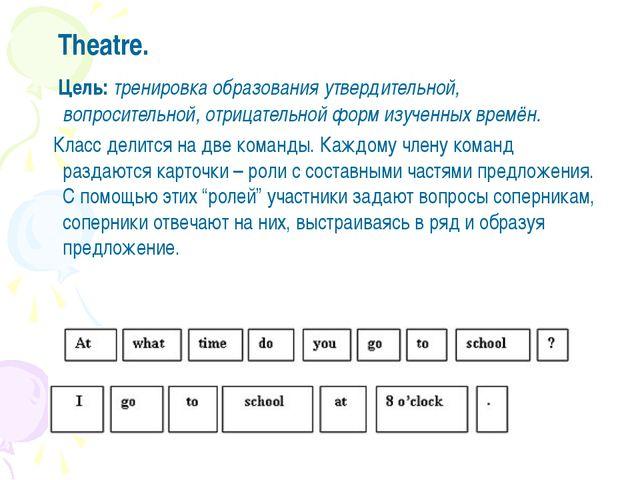 Theatre. Цель: тренировка образования утвердительной, вопросительной, отрица...