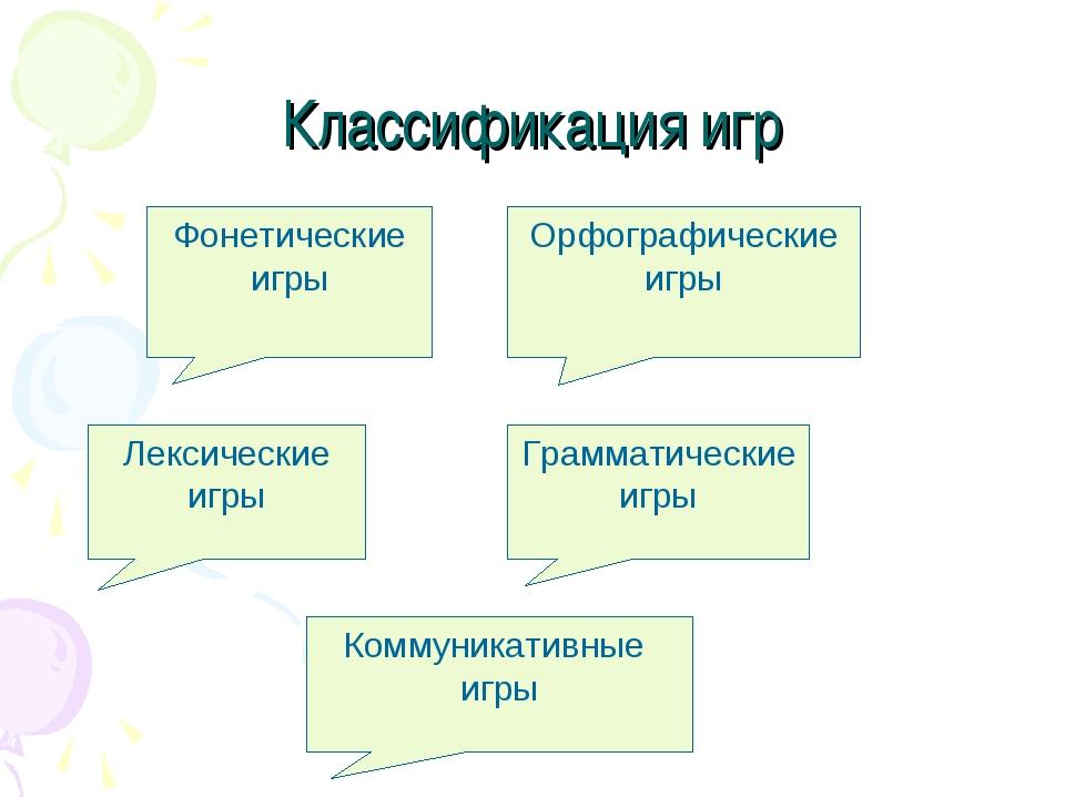 Классификация игр Фонетические игры Орфографические игры Лексические игры Гра...