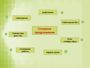 Сложное предложение самооценка Словарная работа Задачи урока Самооценка № 2 И