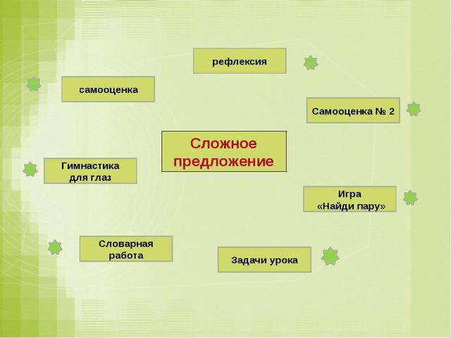 Сложное предложение самооценка Словарная работа Задачи урока Самооценка № 2 И...