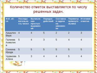 Количество отметок выставляется по числу решенных задач. Ф.И. об-сяПоследова