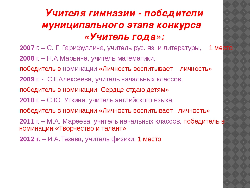 Учителя гимназии - победители муниципального этапа конкурса «Учитель года»: 2...