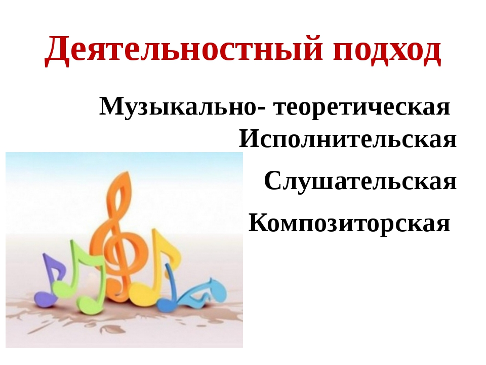 Деятельностный подход Музыкально- теоретическая Исполнительская Слушательская...