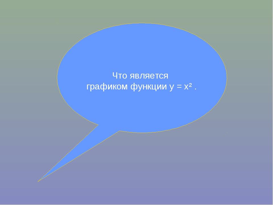 Что является графиком функции у = х² .