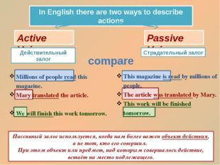 Passive Voice Active Voice In English there are two ways to describe actions