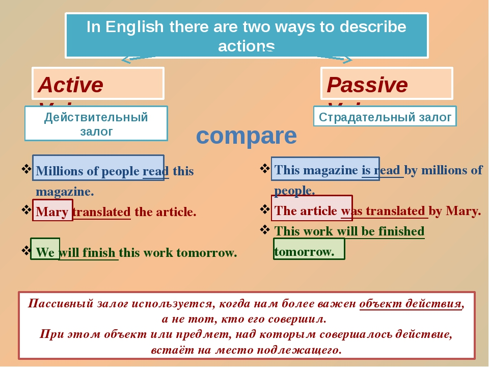 Passive Voice Active Voice In English there are two ways to describe actions...