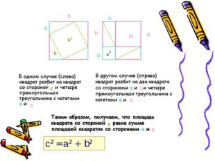 c² b b b² b c b b b c b c² = a² + b² с