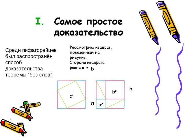 с² b b² а² b Среди пифагорейцев был распространён способ доказательства теоре...