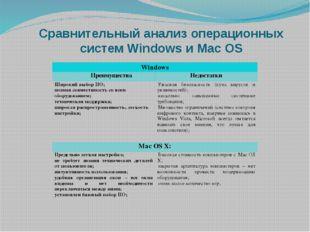 Сравнительный анализ операционных систем Windows и Mac OS Windows Преимуществ
