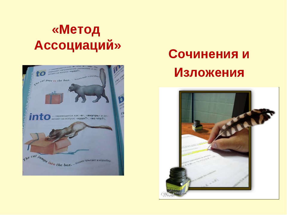 «Метод Ассоциаций» Сочинения и Изложения