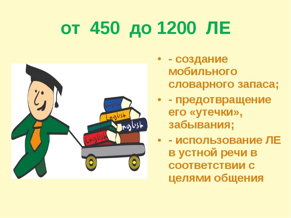 от 450 до 1200 ЛЕ - создание мобильного словарного запаса; - предотвращение е...