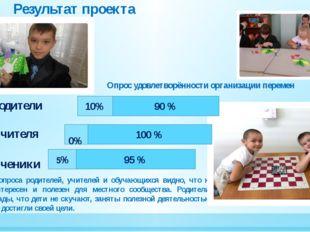 Результат проекта Из опроса родителей, учителей и обучающихся видно, что наш