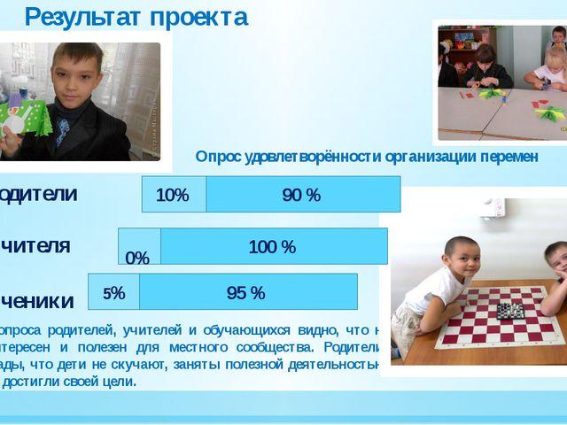 Результат проекта Из опроса родителей, учителей и обучающихся видно, что наш...