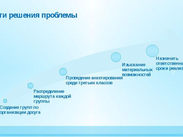 Пути решения проблемы Создание групп по организации досуга Распределение марш...