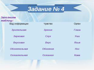 Задание № 4 Заполните таблицу: Вид информации Чувство Орган Зрительная Зрени