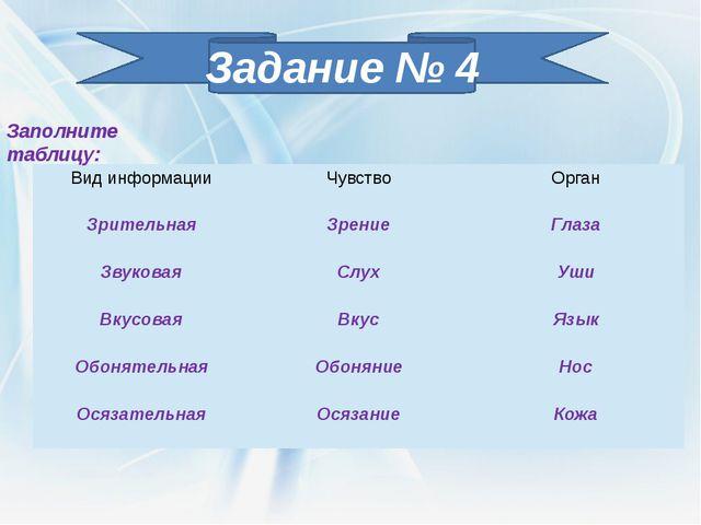 Задание № 4 Заполните таблицу: Вид информации Чувство Орган Зрительная Зрени...