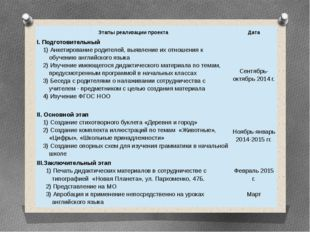 Этапы реализации проекта Дата I. Подготовительный 1)Анкетированиеродителей,