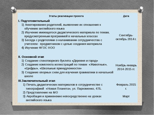 Этапы реализации проекта Дата I. Подготовительный 1)Анкетированиеродителей,...
