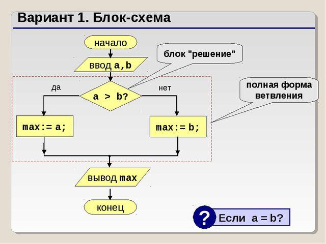 """Вариант 1. Блок-схема max:= b; полная форма ветвления блок """"решение"""""""