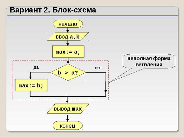 Вариант 2. Блок-схема неполная форма ветвления вывод max