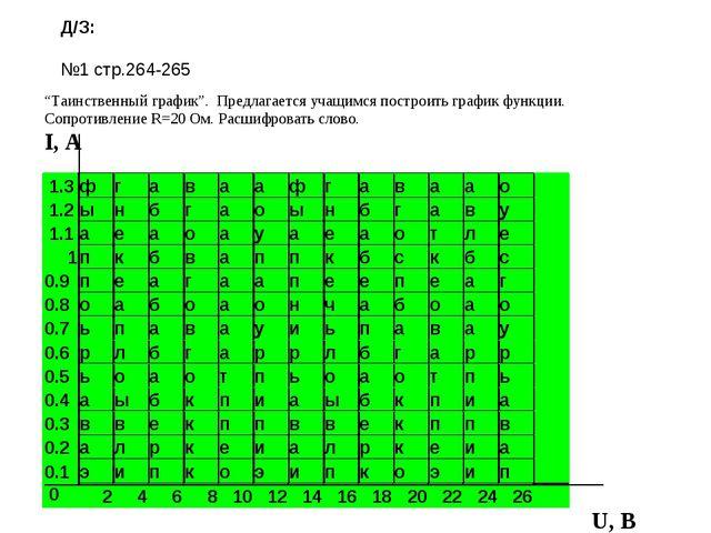 Д/З: №1 стр.264-265