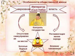 Особенности общественной жизни Император «Сын Неба» верховная власть Отсутств