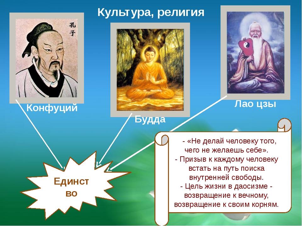 Конфуций Будда Лао цзы Культура, религия Единство - «Не делай человеку того,...