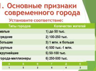 Слайд 7 Типы городовКоличество жителей А) малые1) до 50 тыс. Б) средние2)