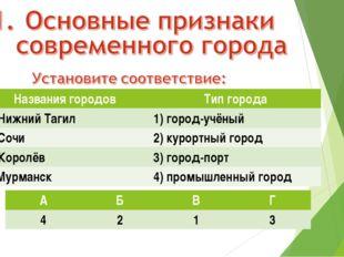 Слайд 8 Названия городовТип города А) Нижний Тагил1) город-учёный Б) Сочи2