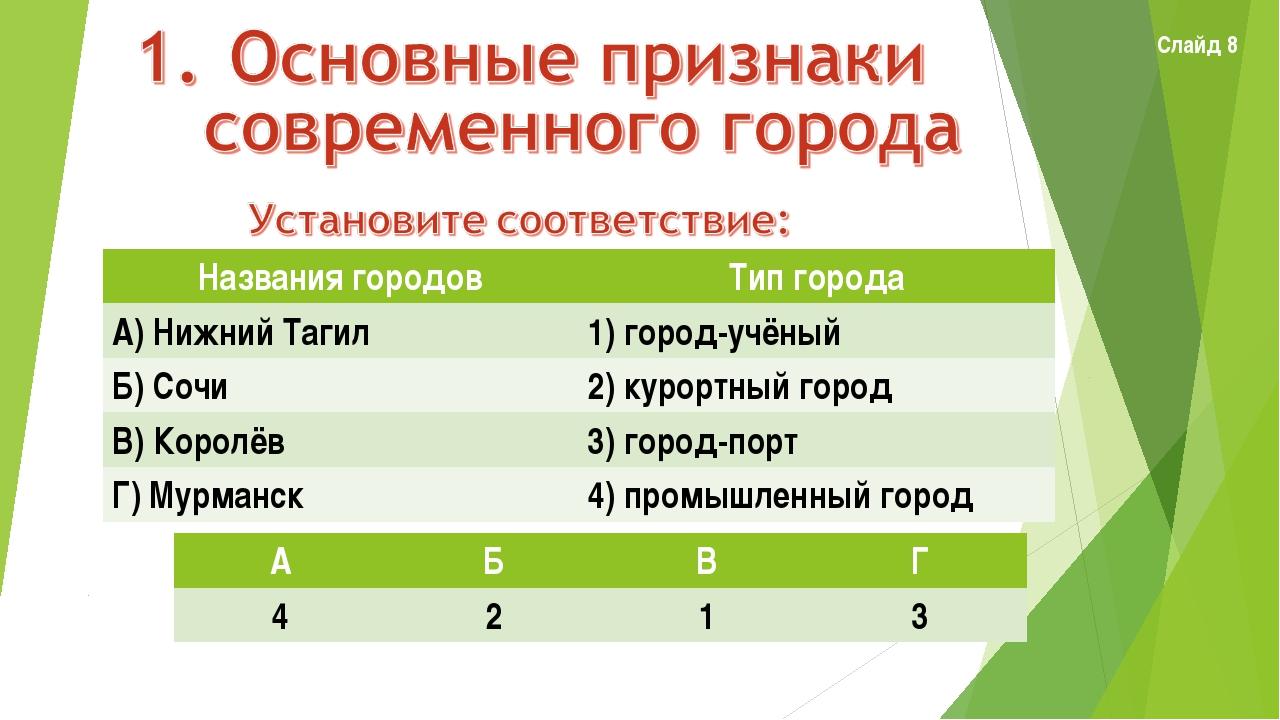 Слайд 8 Названия городовТип города А) Нижний Тагил1) город-учёный Б) Сочи2...