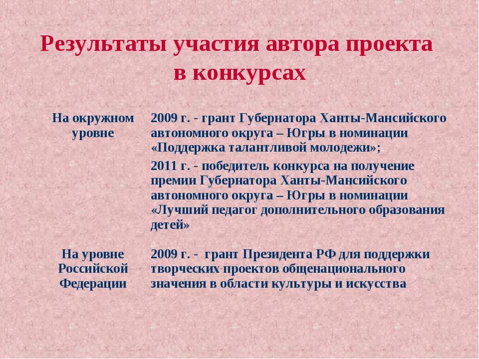 Результаты участия автора проекта в конкурсах На окружном уровне2009 г. - гр...