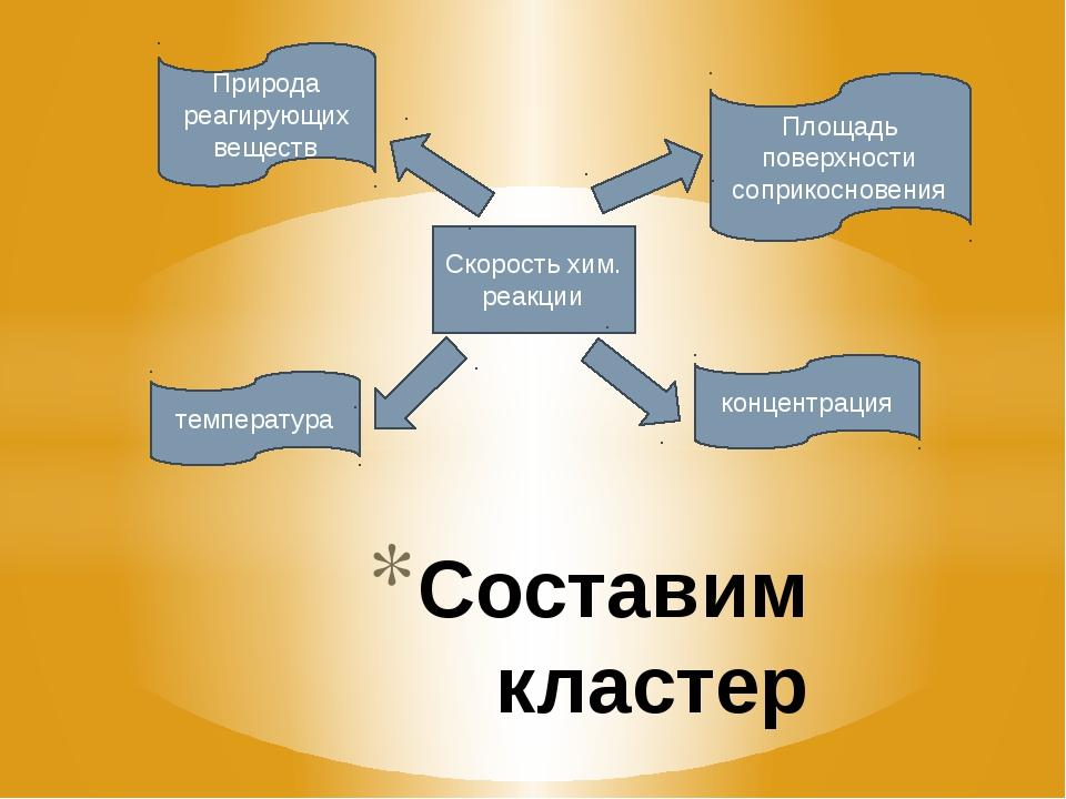 Составим кластер Скорость хим. реакции Природа реагирующих веществ Площадь по...
