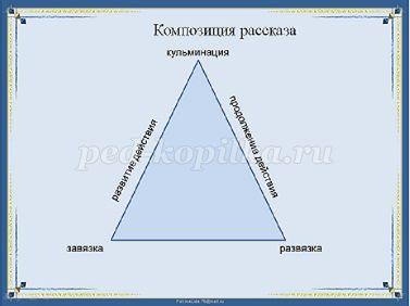 http://ped-kopilka.ru/upload/blogs/12812_06716846e4d8193dfd7948da92f77e35.jpg.jpg