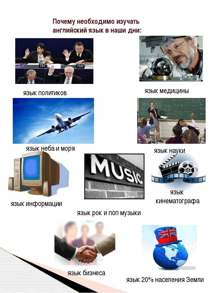 Почему необходимо изучать английский язык в наши дни: язык политиков язык мед...