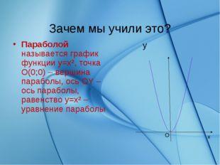 Зачем мы учили это? Параболой называется график функции у=х², точка О(0;0) –