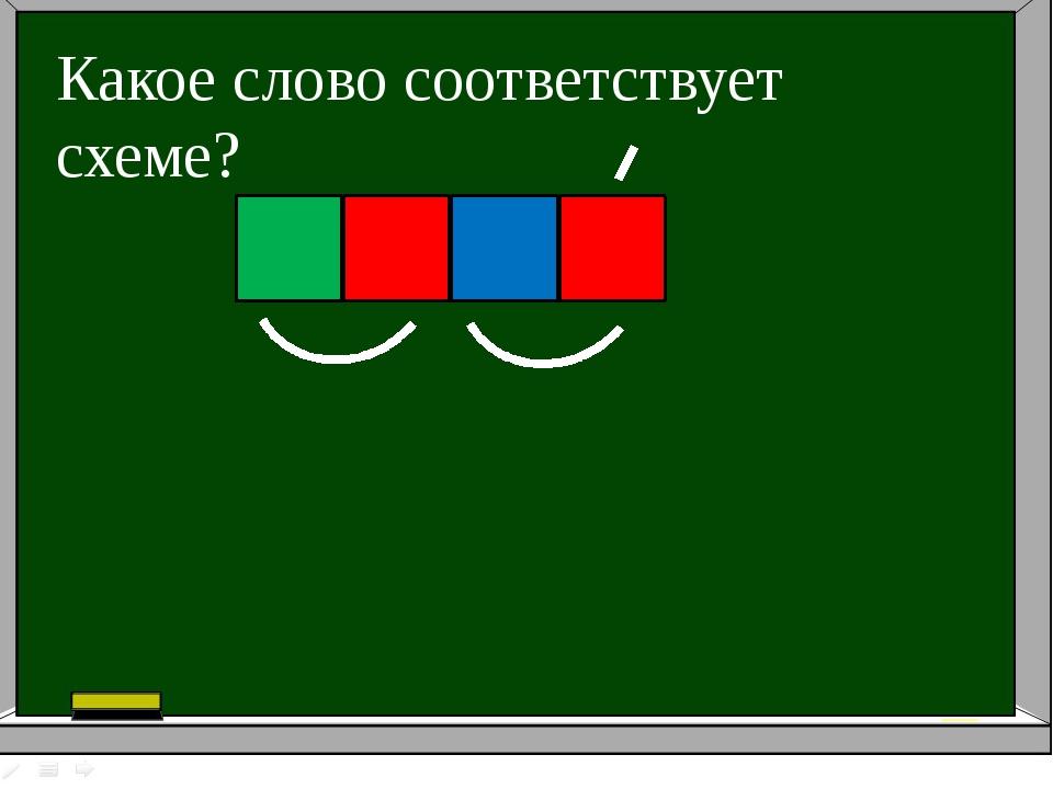 Какое слово соответствует схеме?